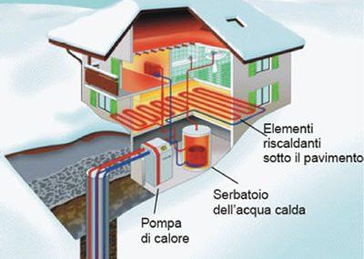 geotermico01